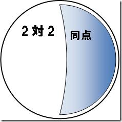 英語的な「2対2同点」