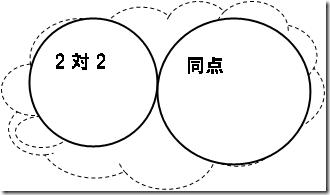 日本語的感性での「2対2同点」