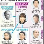 「STAP細胞作製成功」物語への組織的関与の疑い
