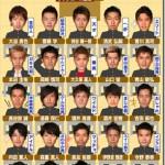 【リスト】あだ名で覚えるW杯サッカー日本代表23名(2014年6月11日「あさイチ」関連)